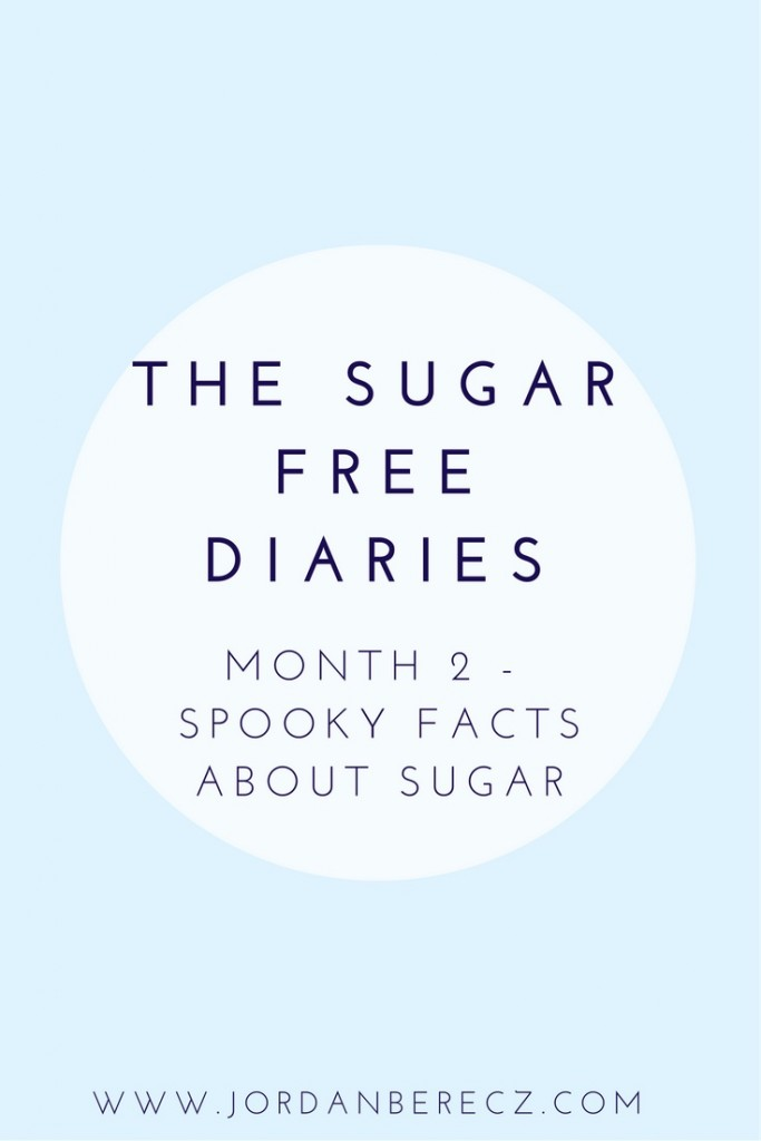 My month 2 update on my year without sugar - also a FREE sugar free shopping list!